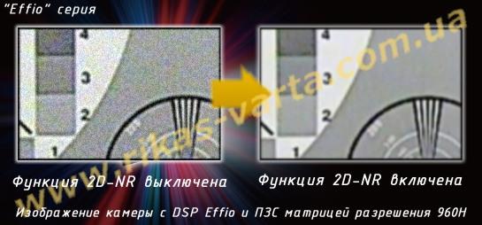 Изображение камеры Effio 700 ТВЛ с шумоподавлением функцией 2D-NR