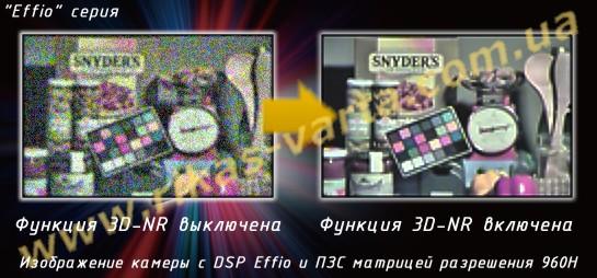 Изображение камеры Effio 700 ТВЛ с шумоподавлением функциями 2D-NR и 3D-NR
